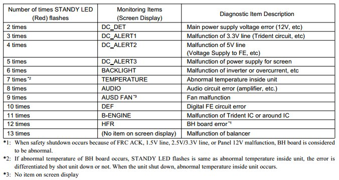 Sony bravia tv owner's manual - hfslaql