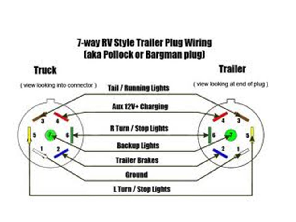 7 way trailer plug wiring diagram gmc annavernon gm 7 way trailer plug wiring diagram solidfonts