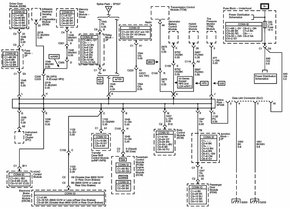 2006 silverado transmission wiring diagram 2008 chevy silverado transmission wiring diagram i have a 2006 2500 chevy duramax. struck by lightning ...