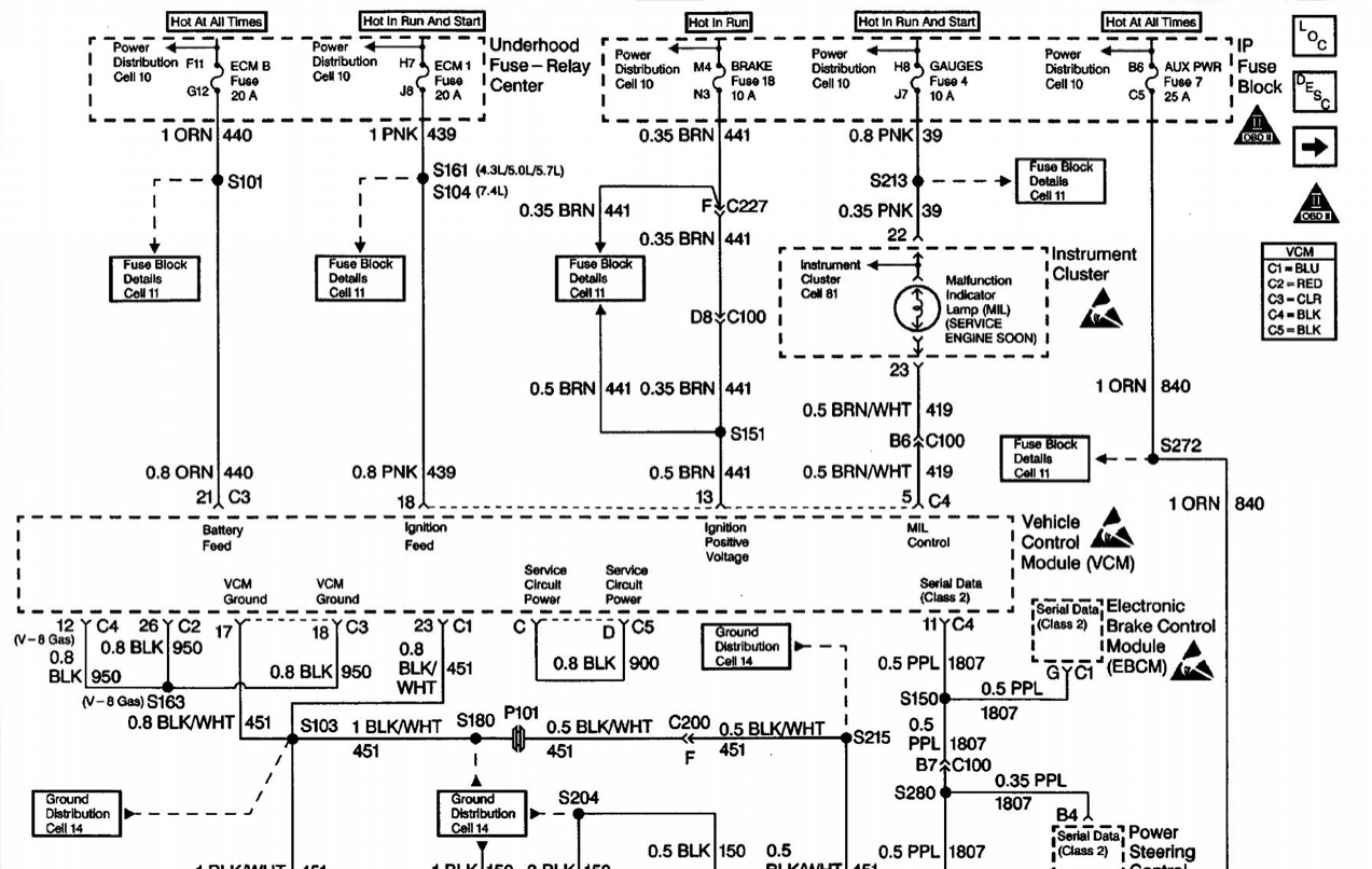1997 chevrolet k1500 wiring diagram