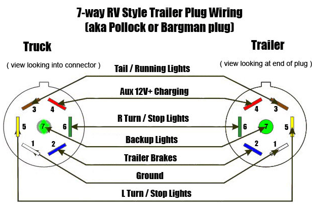 2013 07 12 143153 screen shot 2013 07 12 at 8 30 39 am png gm silverado 1500 lt 4x4 hi have a trailer brake question graphic diagram