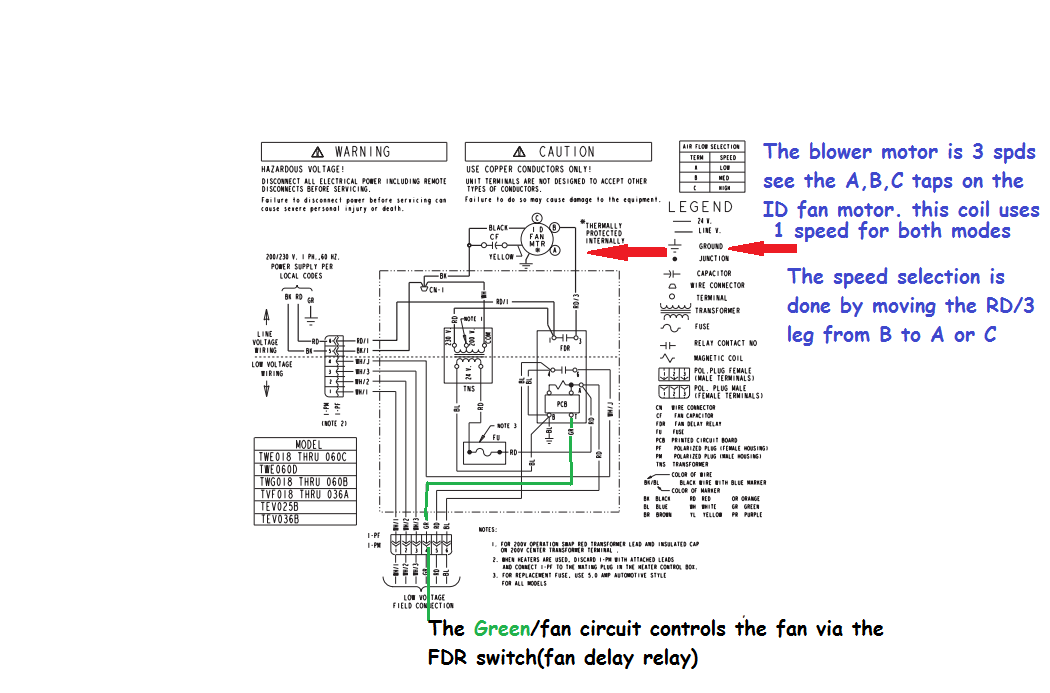 trane unit heater wiring diagram trane model twe018-sf-1a heater won't run on auto marley unit heater wiring diagram 240v