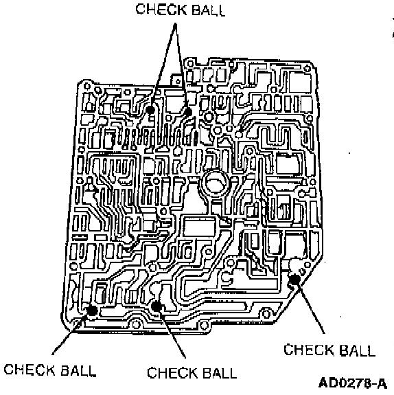 Ford C4 Check Ball Locations