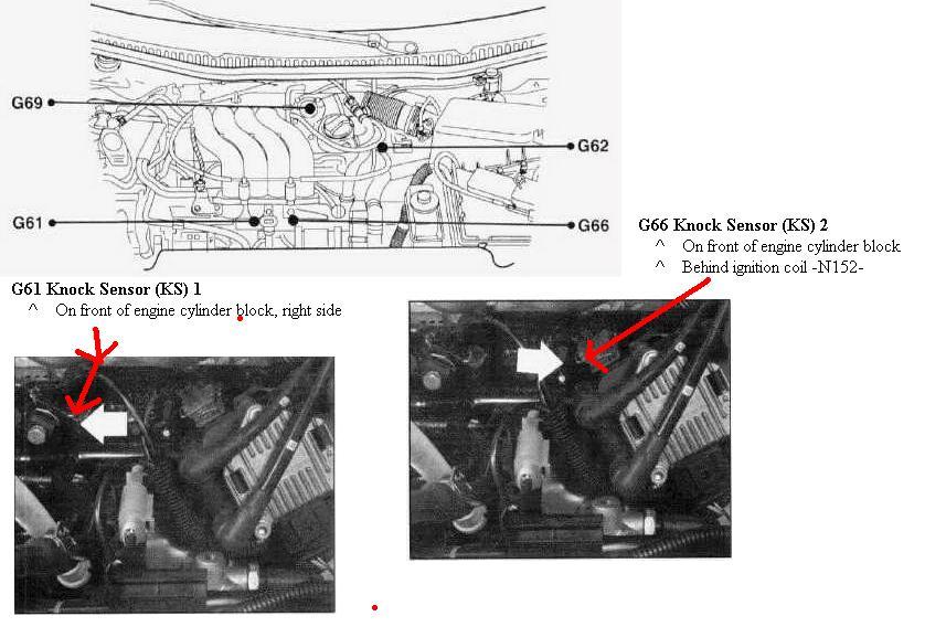 similiar knock sensor location in vw passat keywords vw jetta vr6 knock sensor location on vw beetle knock sensor location