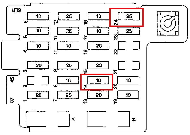 2010 02 27_185822_1995_1500_fuse_block 1995 gmc 1500 fuse box explore wiring diagram on the net \u2022
