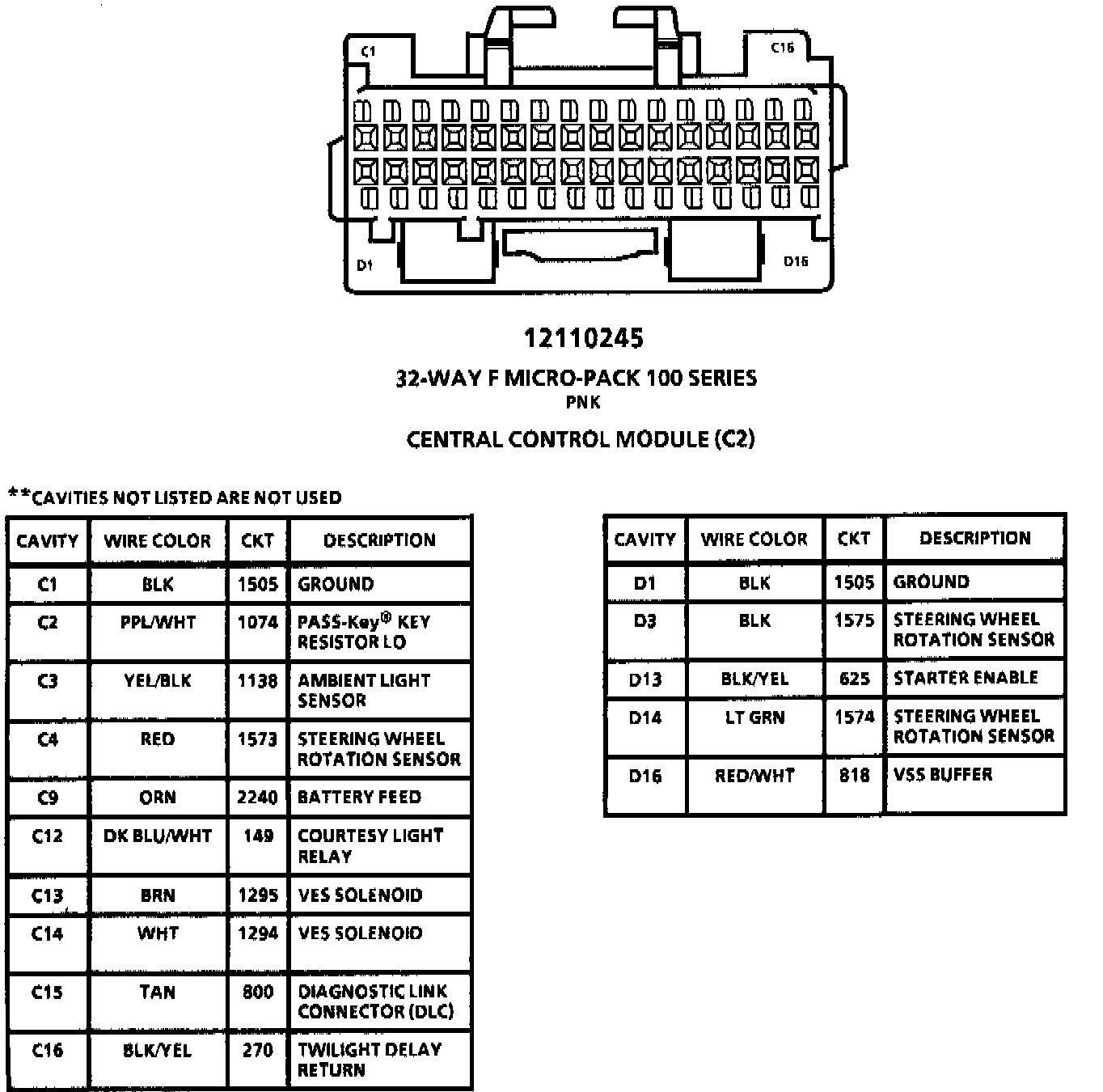 bobcat 14 pin connector wiring diagram bobcat discover your wiring diagram for the tdm module on my 1993 cadillac fleetwood