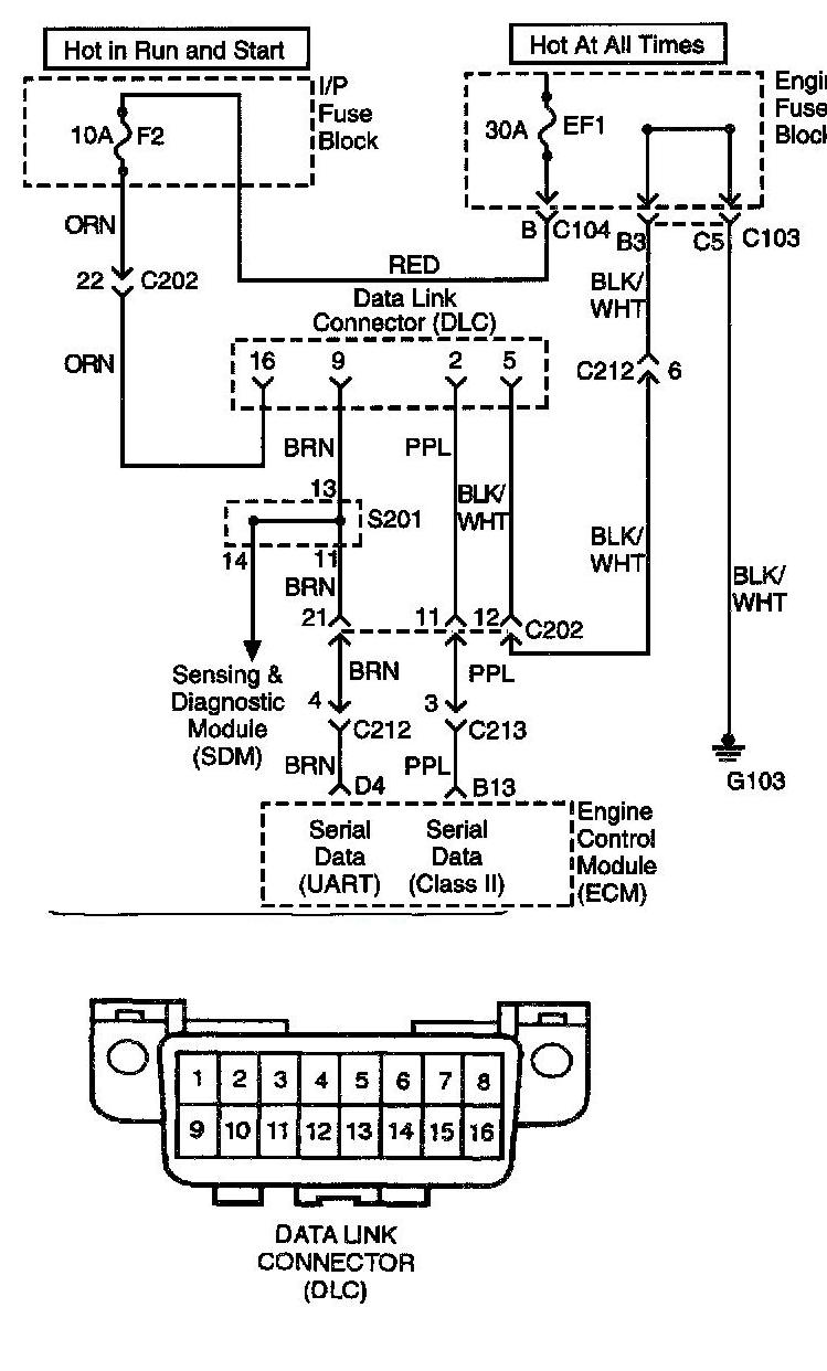2001 buick lesabre wiring diagram on 95  2001  free engine