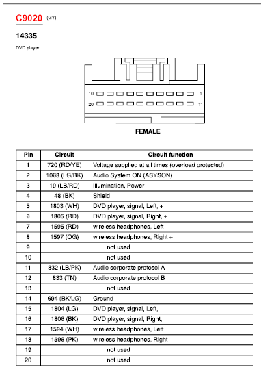 2013 06 26_041618_6 dvd 2006 ford expedition wiring diagram data wiring diagram