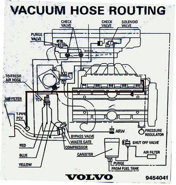 My Problem Concerns The Turbo And Turbo Valve  There Is Three Outlet  Inlet On The Valve  I Would