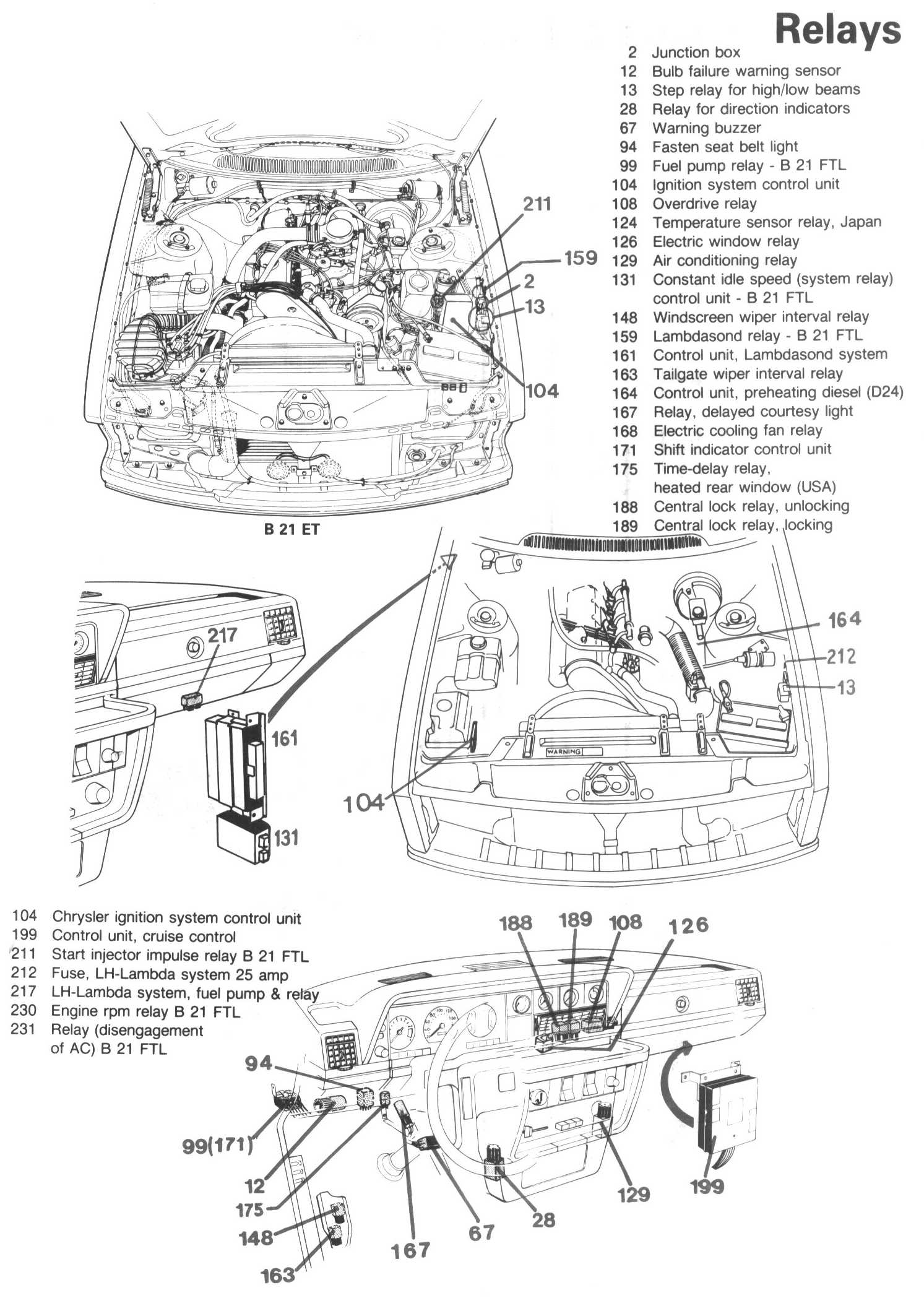 Volvo engine wiring harness auto diagram