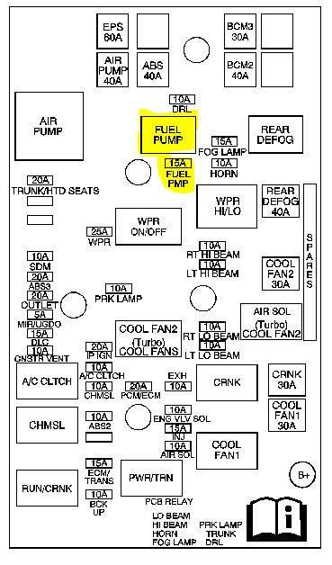 grand prix engine diagram suburban wiring html