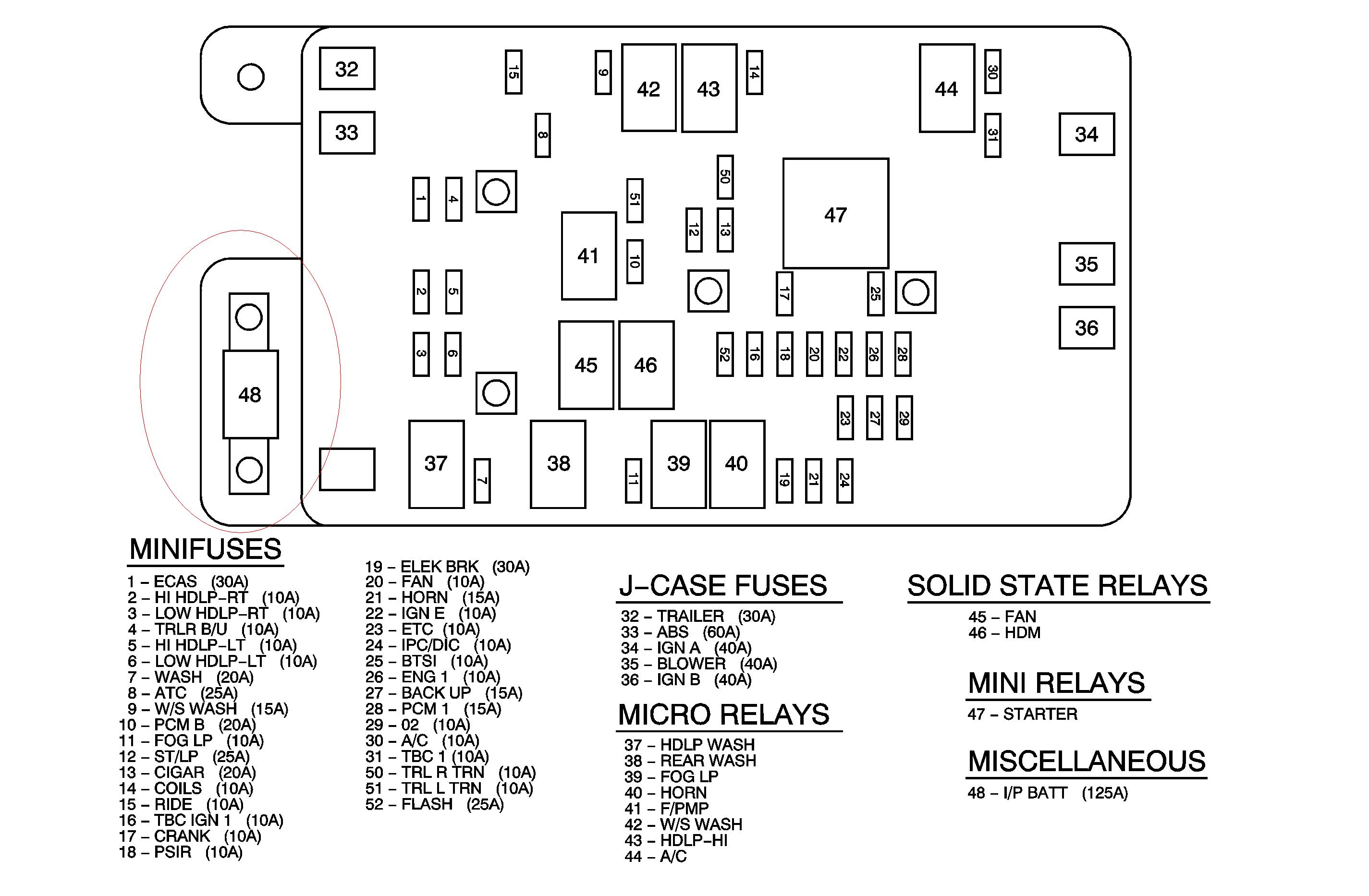 Pin 2006 Chevy Trailblazer Fuse Box Diagram On Pinterest