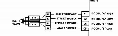94 chevy need the wiring diagram for the idle air control valve full size image