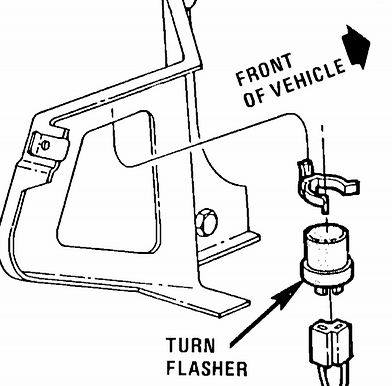 Turn Signal Flasher Location 1993 Oldsmobile on fuse box in a honda civic
