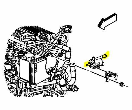 06 G6 Evap Purge Valve Locationon 2005 Chevy Trailblazer