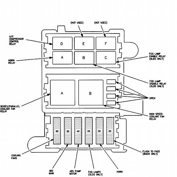 diagram additionally 1995 buick park fuse relay box
