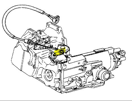 1996 buick regal won't go into gear. i move the shift ... jeep transmission diagrams buick transmission diagrams
