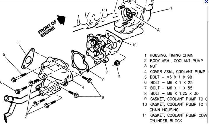 1998 pontiac sunfire convertible  2 2l engine  automatic transmission  i have a coolant leak in