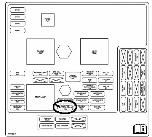 mazda mx3 fuse box chevy uplander fuse box wiring diagram