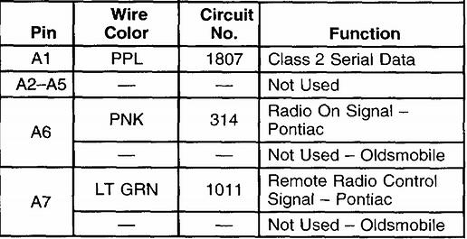 2002 Pontiac Grand Am Monsoon Wiring Diagram - Wiring Diagrams And ...