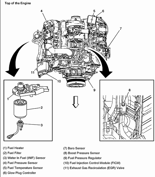fuel system diagram for 2004 gmc duramax from fuel line