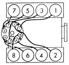 1981 ford 302 ignition wiring diagram with Wiring Diagram For 1976 Corvette Distributor on 66 Mustang Voltage Regulator Wiring together with T4919568 1981 f 100 i need a wiring diagram for t also Showthread besides Duraspark besides Wiring Diagram For 1987 Monte Carlo.