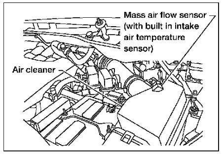 e36 ignition coil wiring diagram with 2012 Nissan Quest Electrical Wiring Diagram on Car Alarm Fuse Location also Bmw M44 Engine Resources in addition Ford Wiring Harness Numbers further Bmw M50 Engine moreover 2012 Nissan Quest Electrical Wiring Diagram.
