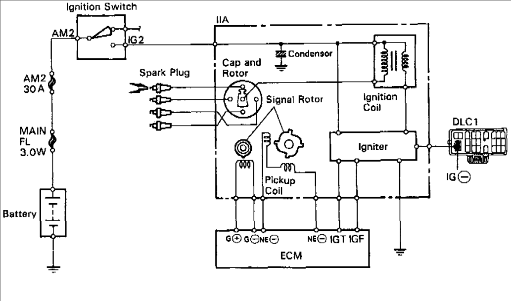 what does each wire from the distributor do  an ignition system diagram would be fantastic