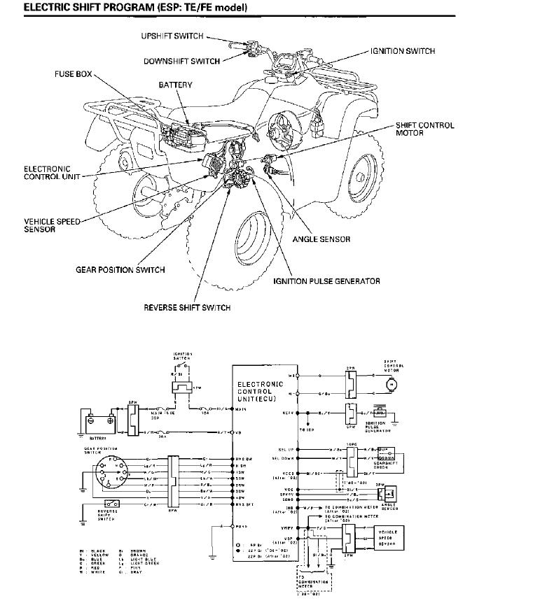 2013 11 13_214536_ja 05 honda 350 rancher es repair manual 100 images 2004 2006 trx350 wiring diagram 1987 at panicattacktreatment.co
