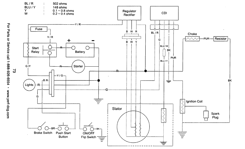 150cc scooter vacuum diagram 150cc image wiring similiar yerf dog 150cc vacuum diagram for keywords on 150cc scooter vacuum diagram