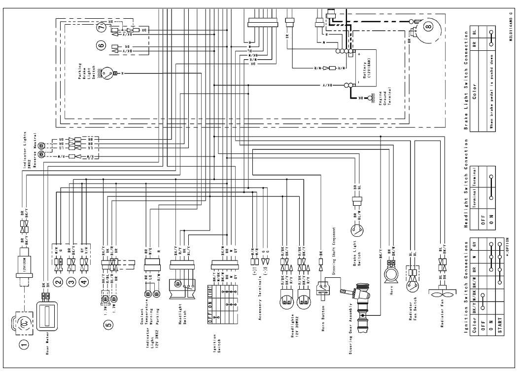 Kawasaki Mule Ignition Wire Ing Diagram Can U0026 39 T Figure Where