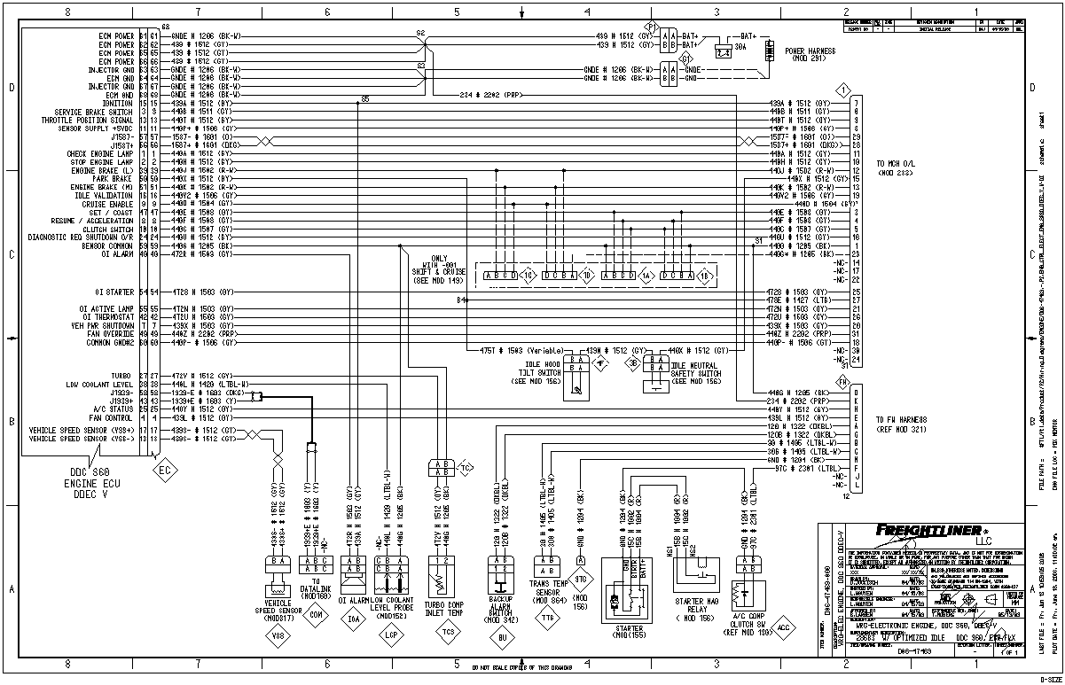 Wiring Diagram For A Ddec 5  2004 Freightliner