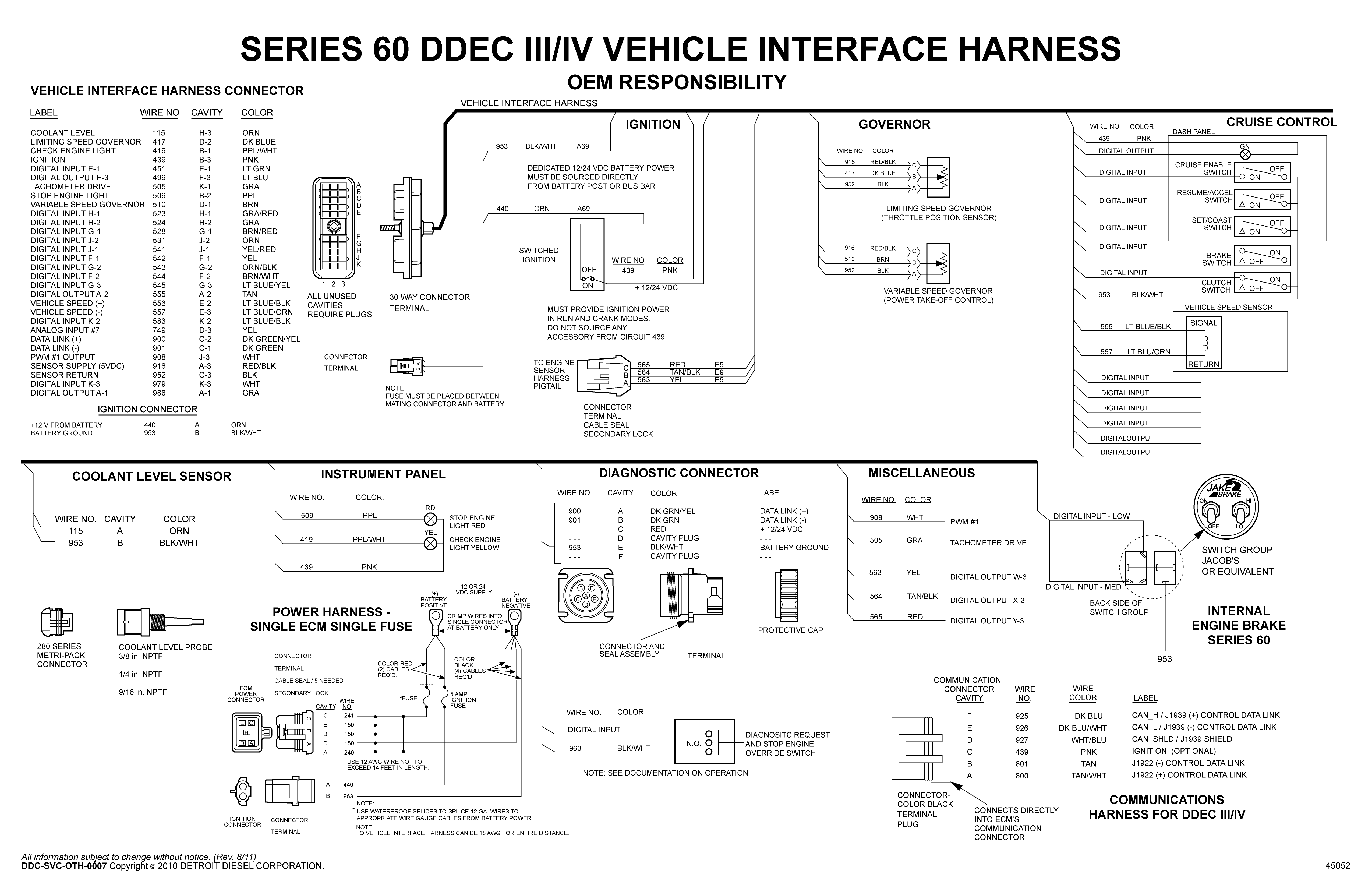 ddec 5 wiring diagram get free image about wiring diagram DDEC V ECM Vehicle Interface Harness N14 ECM Wiring Diagram