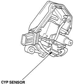 2001 Jeep Cherokee Belt Diagram moreover Ford 2 0l Spi Sohc Engine moreover 87 Dodge Dakota Engine Diagram also Engine Diagram For 2003 Gmc Sonoma 2 Liter likewise Toyota Power Steering Pump Location. on repairguidecontent