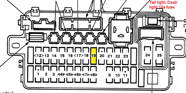 Honda Under Hood Fuse Box Honda Auto Wiring Diagram