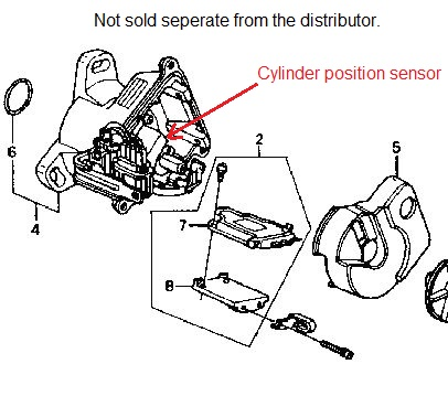 Cummins 6cta Specifications besides 415778 Help W203 V6 Engine Cylinder Diagram in addition 7 3 Fuel Filter Leak in addition Nissan 5 6 Liter Engine Diagram together with Chevrolet Cavalier 2 2 1998 Specs And Images. on 6 cylinder turbo