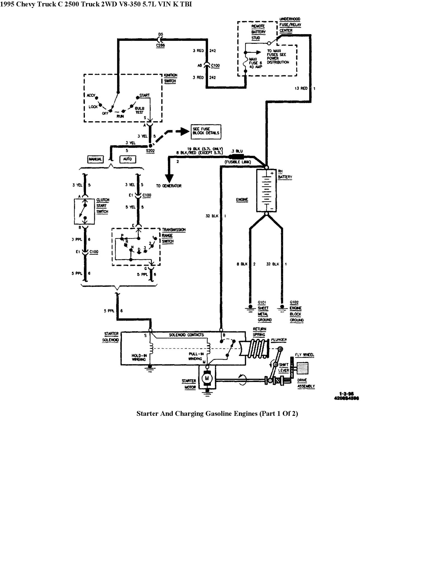 vacuum line diagram for a 1995 chevy tahoe  vacuum  free