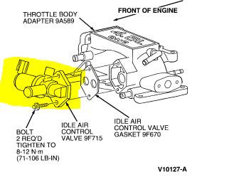 Mass Air Flow Sensor Symptoms >> My car will start but wont stay running....and when it ...