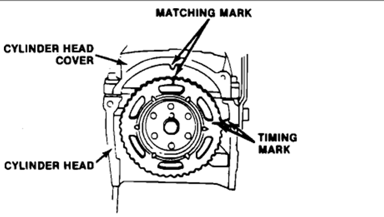 service manual  how to remove crankshaft pulley 1997