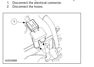 2003 Jeep Grand Cherokee Fuel Pump Wiring Diagram likewise 1997 Ford Contour Starter Location together with 96 Ford Windstar Fuel Filter in addition Wiring Diagram For 94 Ford Aerostar moreover 97 Chevy Lumina Thermostat Location. on ford contour fuse box diagram