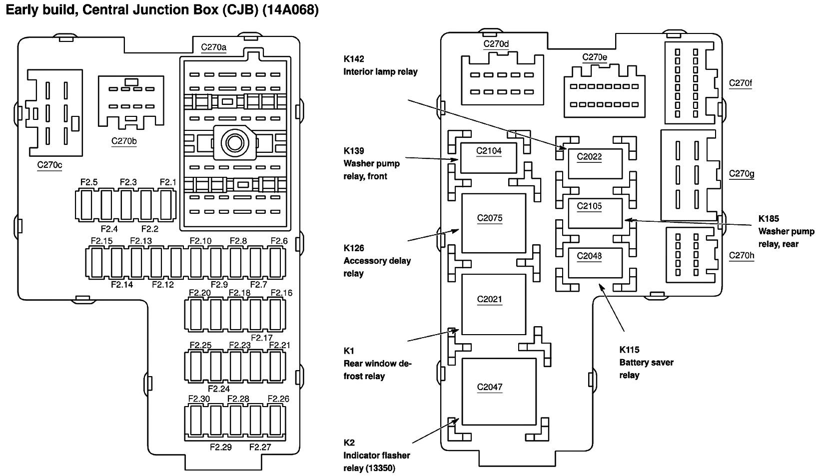 2003 Ford Explorer Fuse Box Location Wiring Diagrams \u2022 Fuse Box For  2000 Ford Windstar Fuse Box For 2003 Ford Explorer