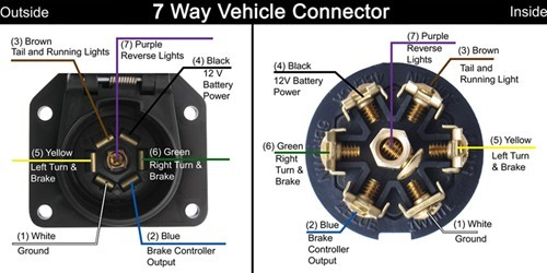 how do i hook up a brake controller Installing a trailer brake controller is easy and adds peace of mind the installation of proportional controllers is more difficult, as they must be.