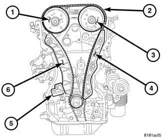 Ford Ranger 2 3 Firing Order Diagram