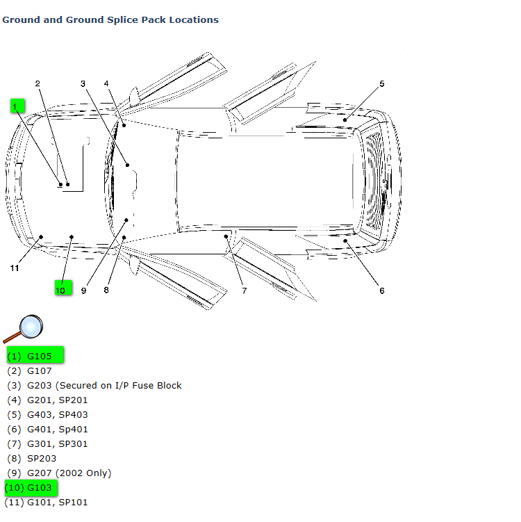 Saturn Vue Engine Diagram on 2000 ford f 150 serpentine belt diagram