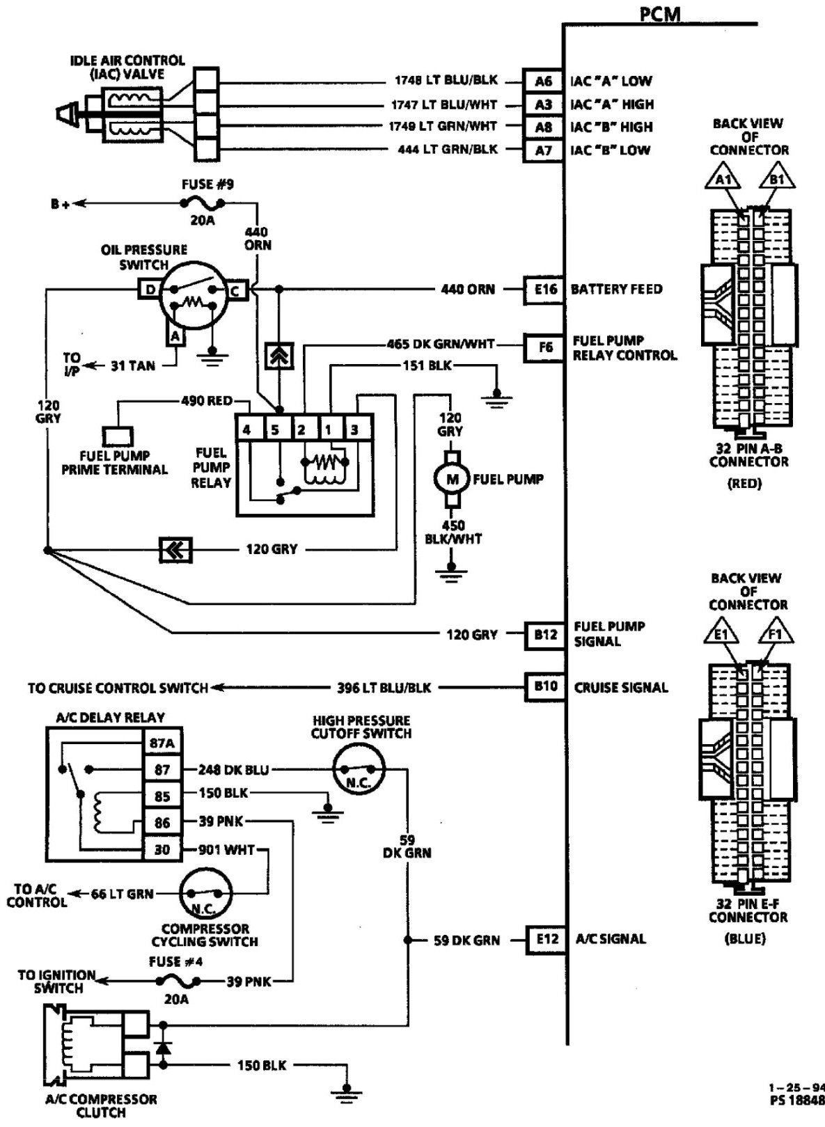 98 Chevy Blazer Fuel Gauge Wiring - wiring diagram on the net on