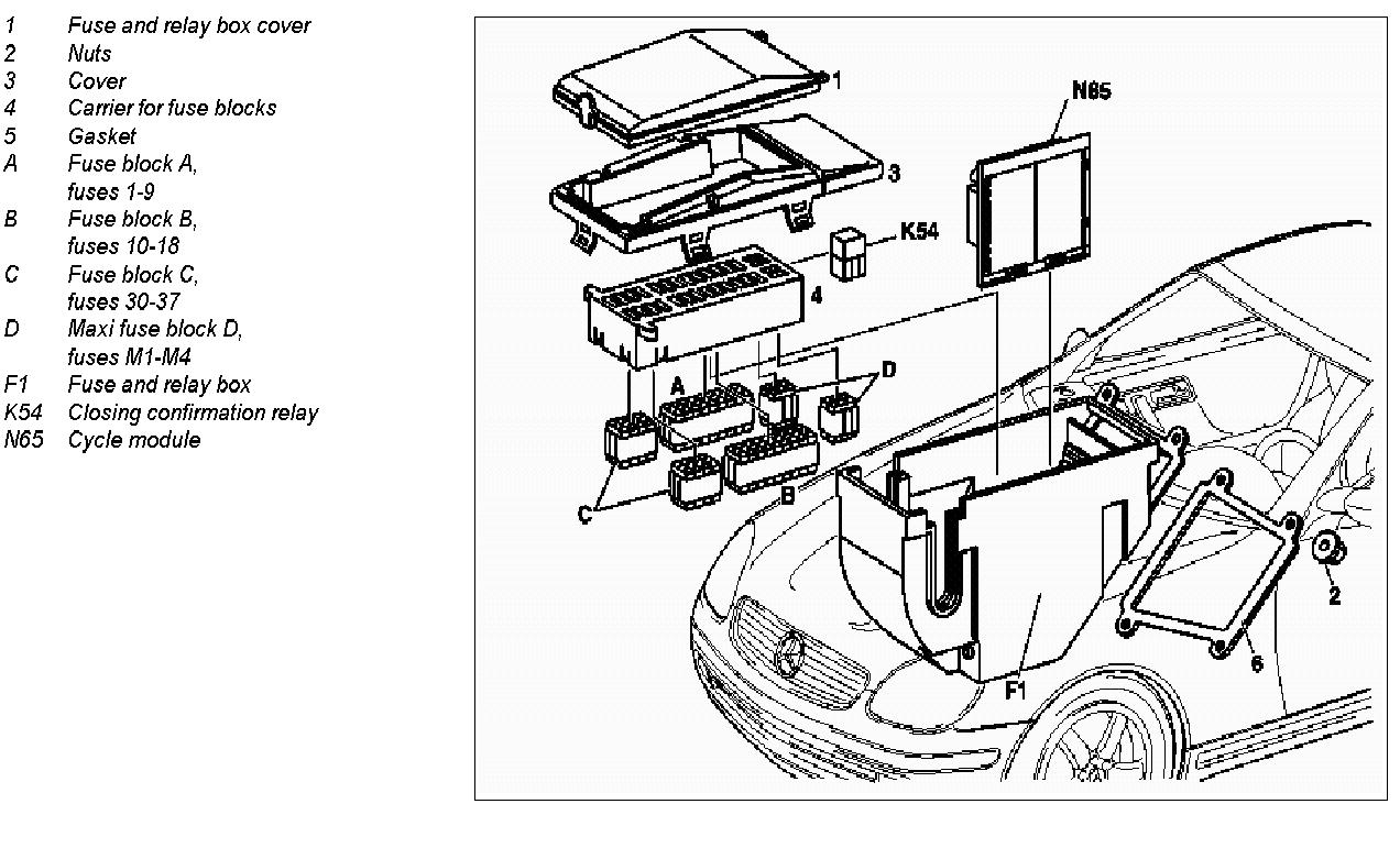 1998 mercedes slk230 fuse diagram
