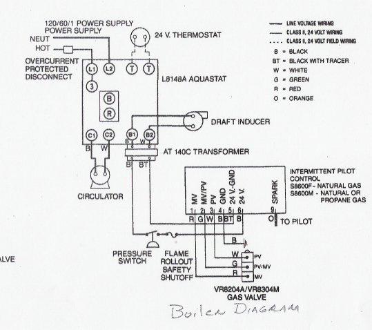 mistral oil heater timer instructions