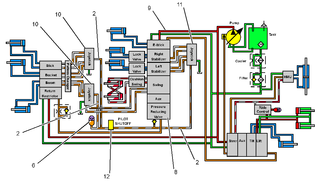 D Layout on Power Steering Pressure Control Valve