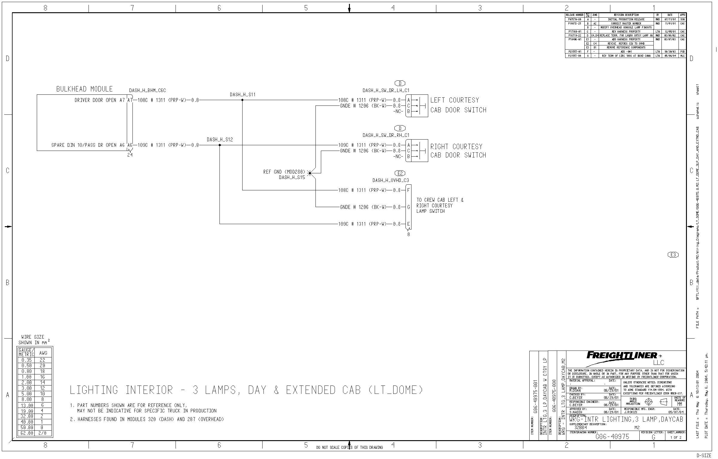 air management unit freightliner m2 wiring diagram