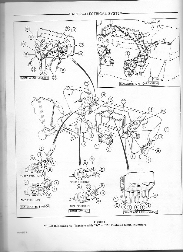 hi i need a wiring diagram for a ford 3000 tractor approx graphic graphic graphic graphic graphic graphic